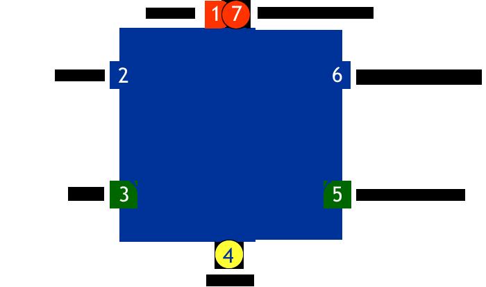 Le Grand Cycle de l'Etre